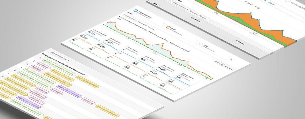 SEM - web analytics - optymalizacja konwersji - gamedot.pl